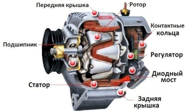 Alternátor generátor különbség